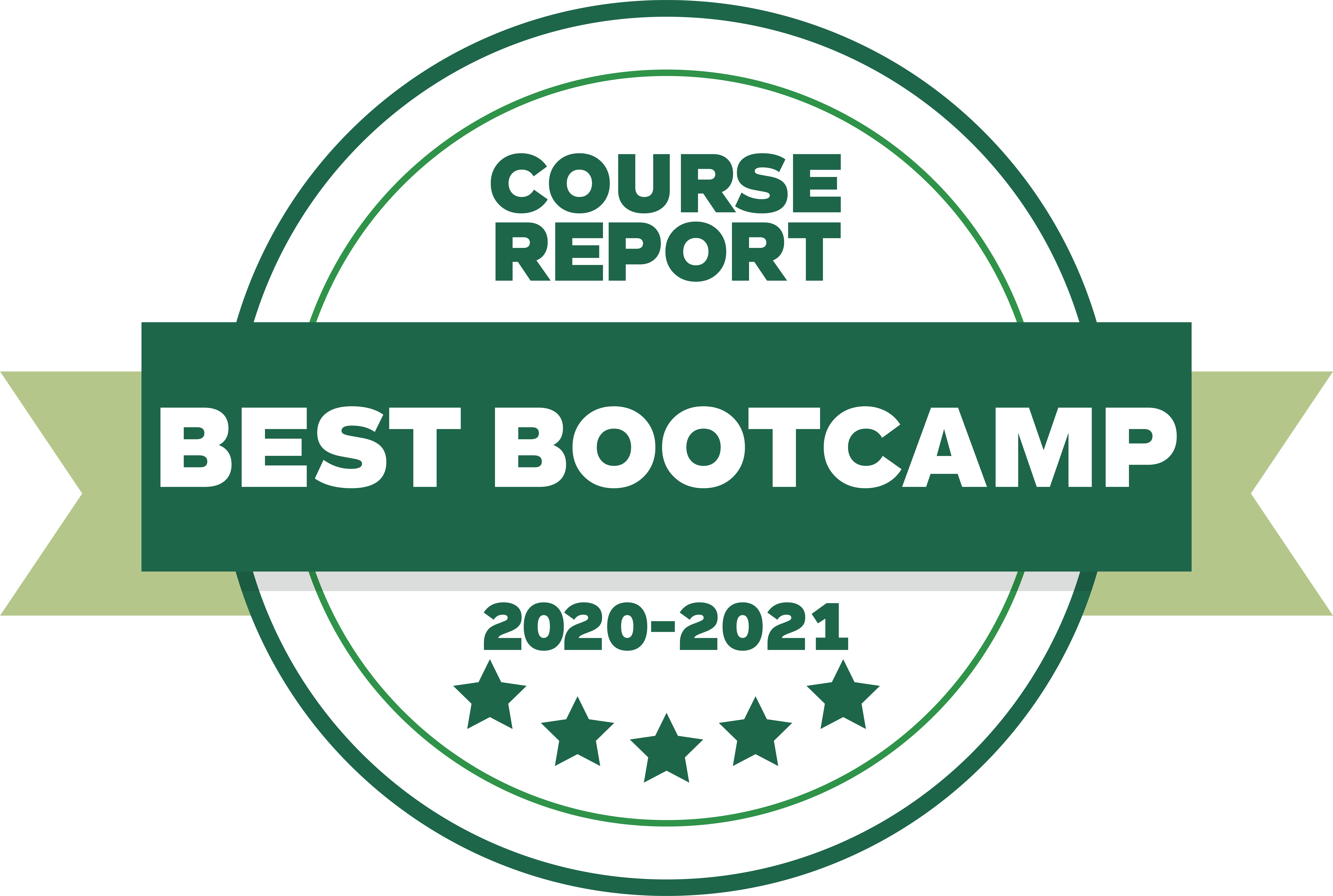 Cours Report's Best Bootcamp of 2018 Badge