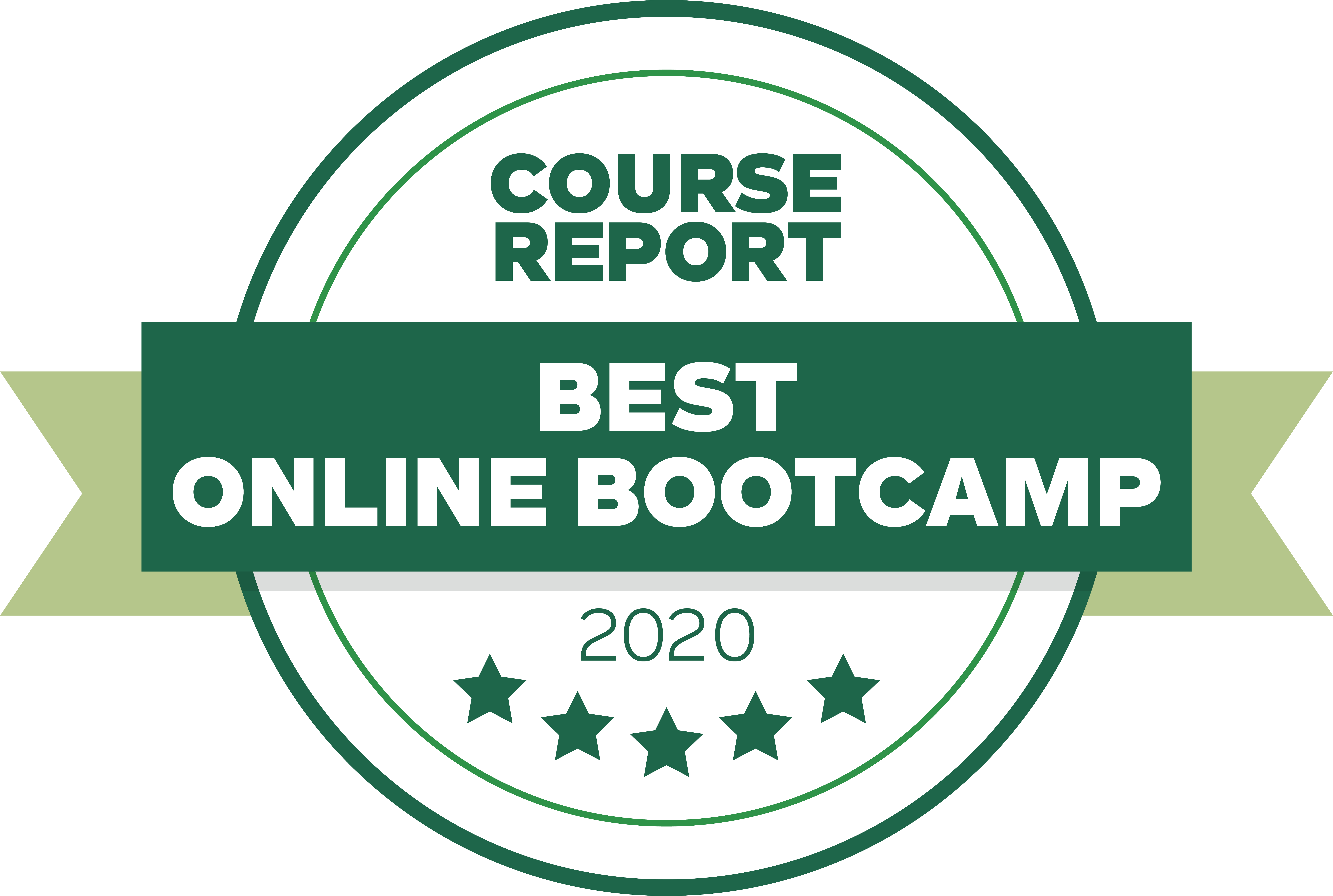 Cours Report's Best Bootcamp of 2019 Badge